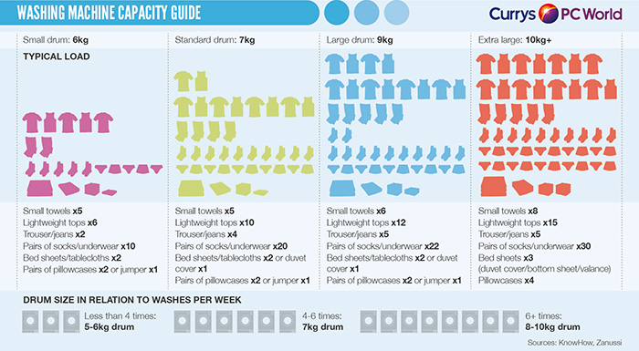 Capacity -infographic _small
