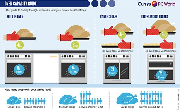 MICROCON_Turkey _Vs _Oven _small