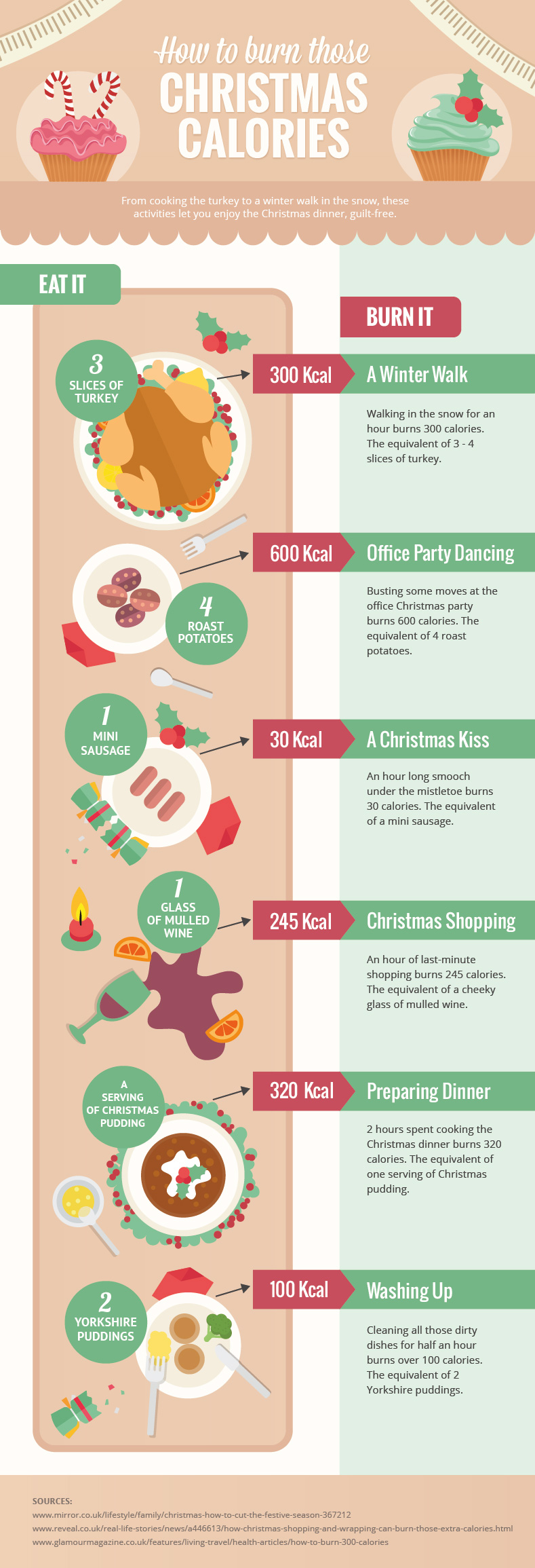 Burning Christmas Calories