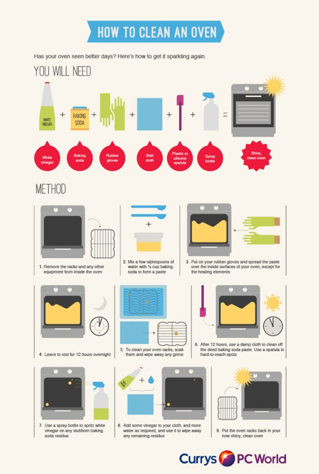 How to clean an oven infographic